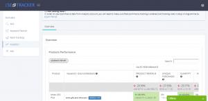 ProSEOTracker - Google Analytics Ecommerce
